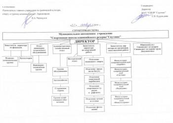 strukturnaja-shema-20191.jpg